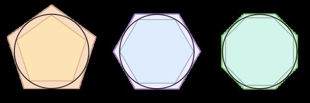 750px-Archimedes_pi.svg