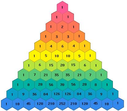Pascal's Triangle Patterns Hollymath Interesting Pascal Triangle Patterns