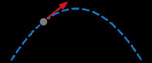 641px-Parabolic_trajectory